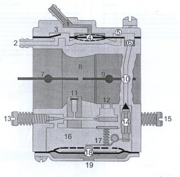 Карбюратор Walbro Модификация - доработка